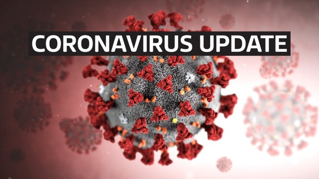 Coronavirus latest updates – How This is Impacts In Business
